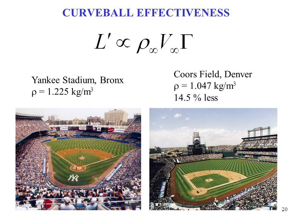 CURVEBALL EFFECTIVENESS