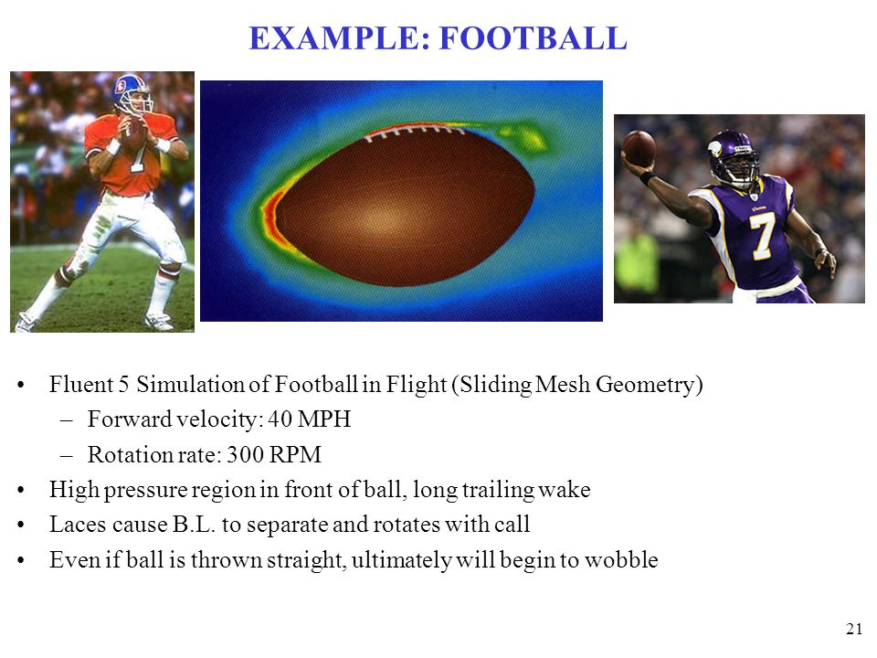 EXAMPLE: FOOTBALL Fluent 5 Simulation of Football in Flight (Sliding Mesh Geometry) Forward velocity: 40 MPH.