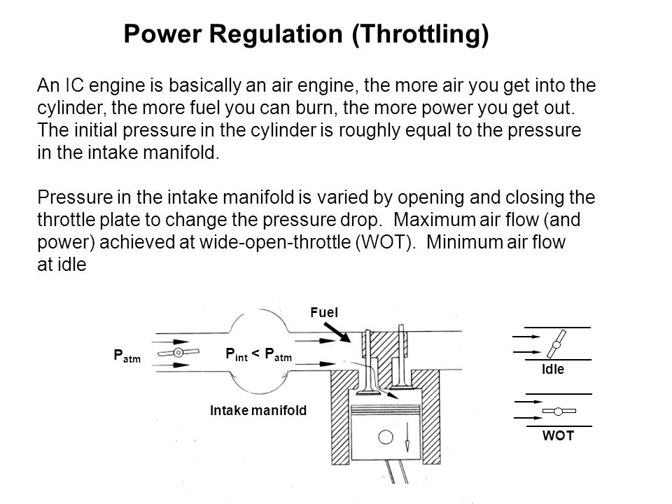 Power Regulation (Throttling)