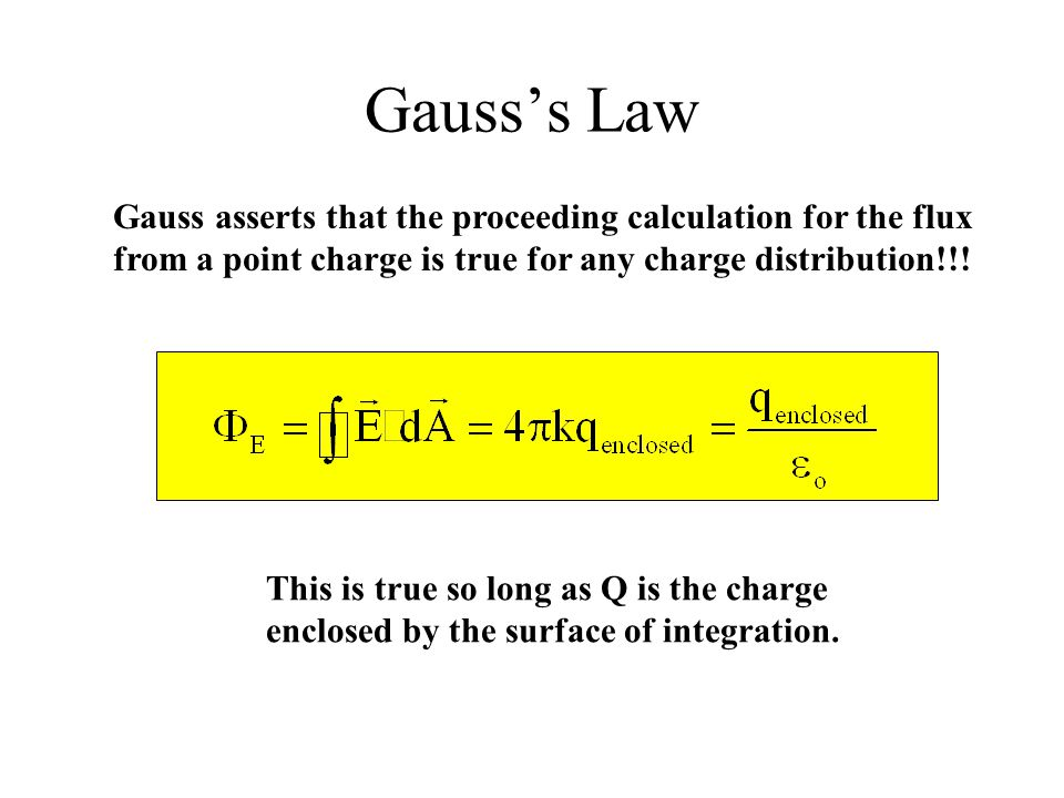 Gauss's Law Gauss asserts that the proceeding calculation for the flux