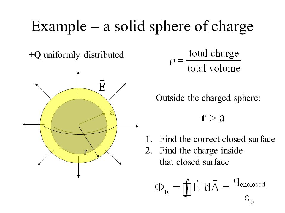 Example – a solid sphere of charge