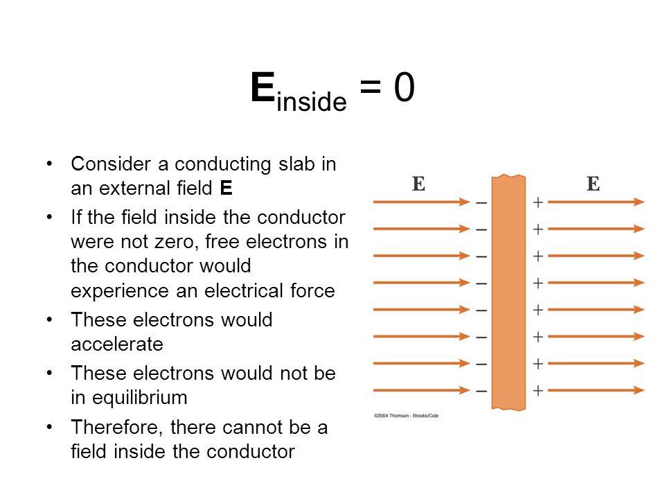 Einside = 0 Consider a conducting slab in an external field E