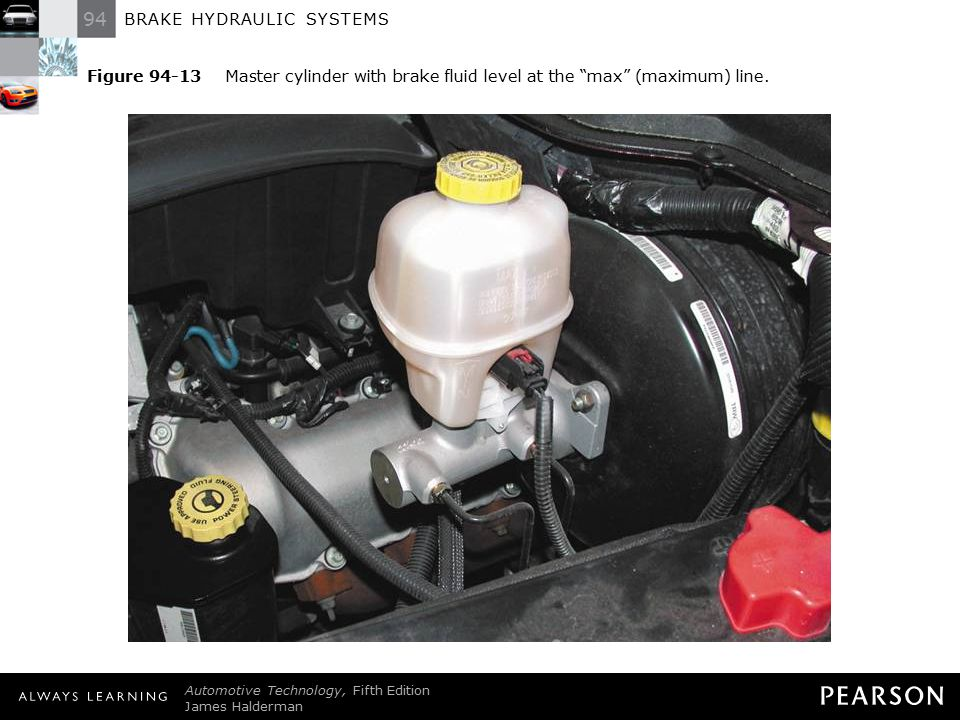 Figure 94-13 Master cylinder with brake fluid level at the max (maximum) line.
