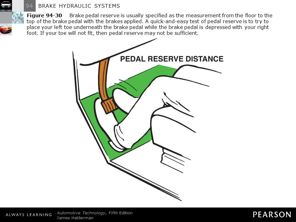 Figure 94-30 Brake pedal reserve is usually specified as the measurement from the floor to the top of the brake pedal with the brakes applied. A quick-and-easy test of pedal reserve is to try to place your left toe underneath the brake pedal while the brake pedal is depressed with your right foot. If your toe will not fit, then pedal reserve may not be sufficient.