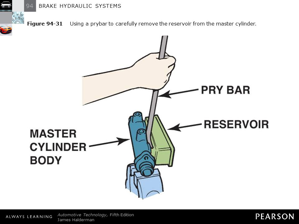 Figure 94-31 Using a prybar to carefully remove the reservoir from the master cylinder.
