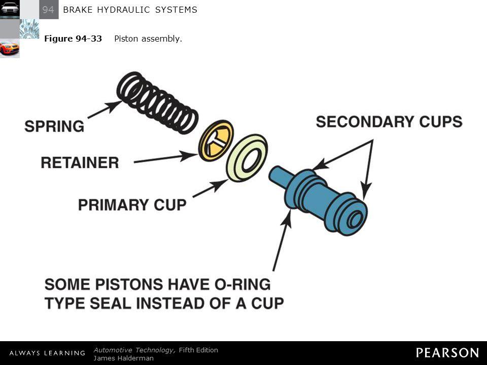 Figure 94-33 Piston assembly.