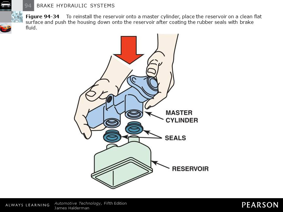 Figure 94-34 To reinstall the reservoir onto a master cylinder, place the reservoir on a clean flat surface and push the housing down onto the reservoir after coating the rubber seals with brake fluid.