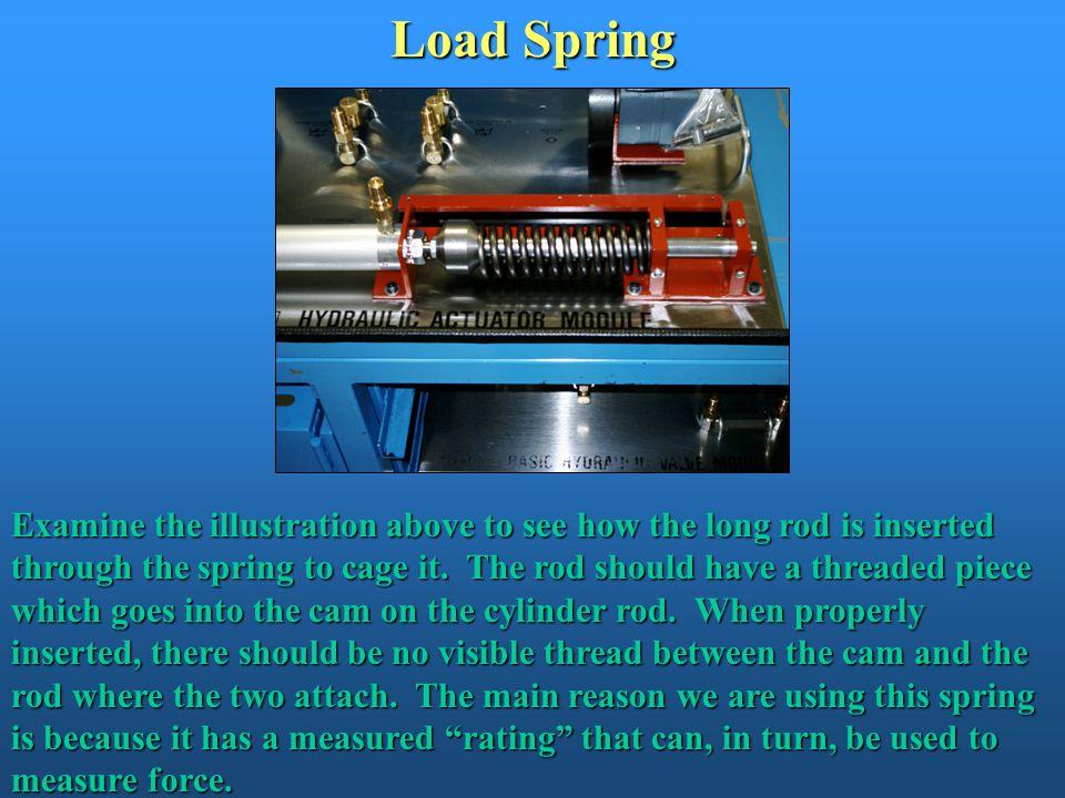 Load Spring