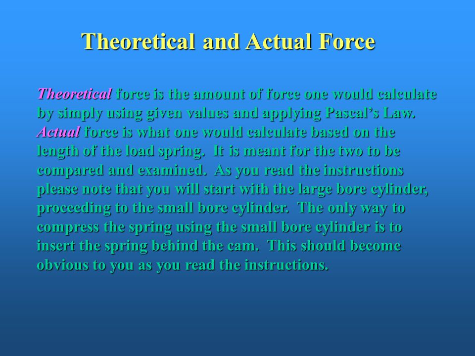 Theoretical and Actual Force