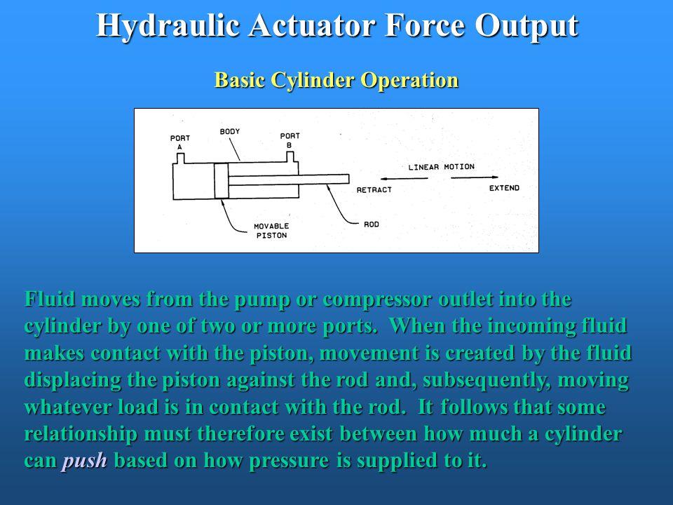 Hydraulic Actuator Force Output Basic Cylinder Operation