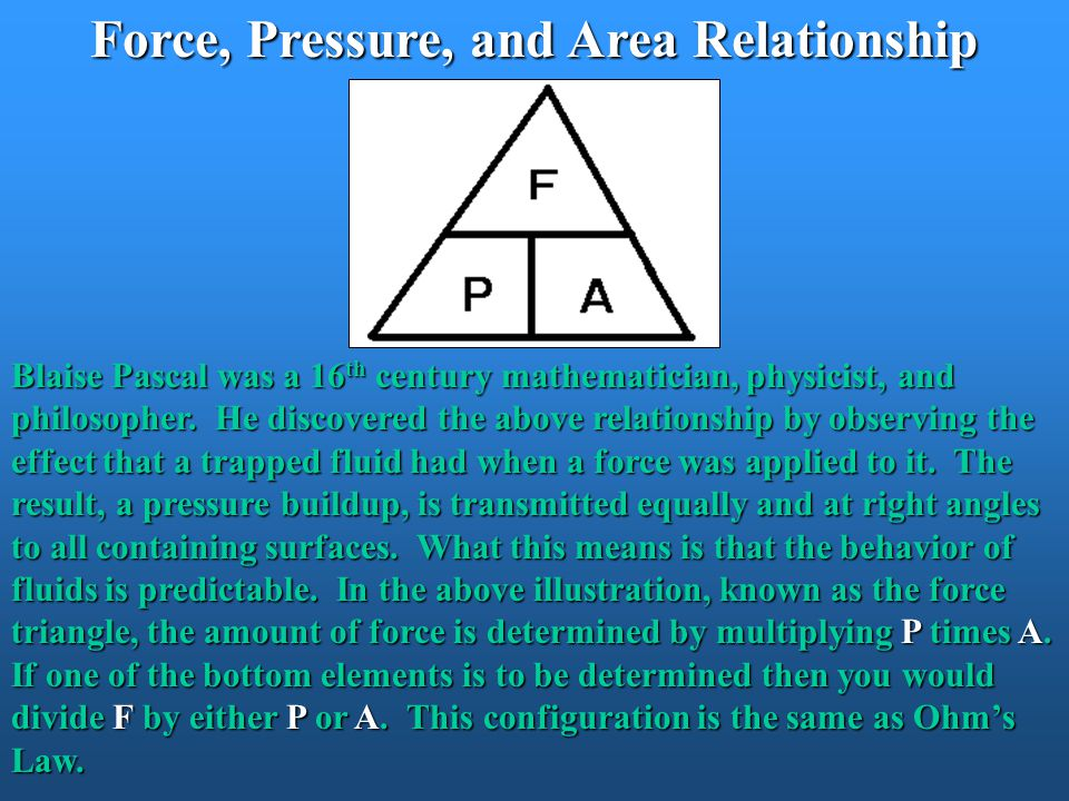Force, Pressure, and Area Relationship