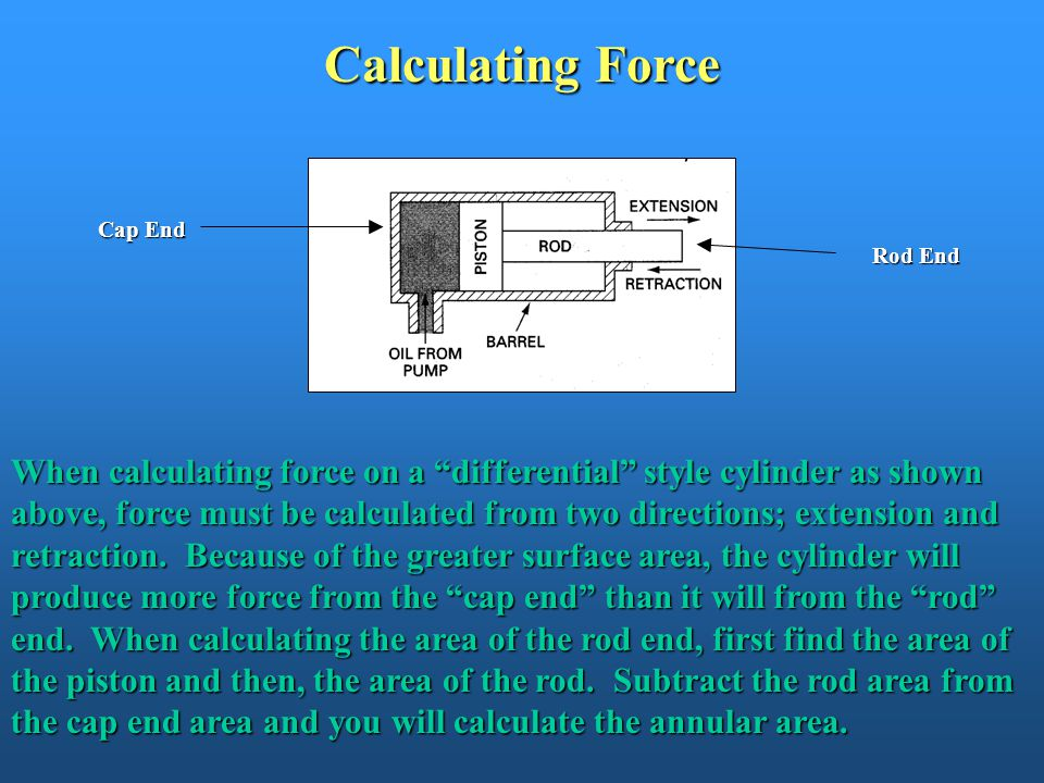 Calculating Force Cap End. Rod End.