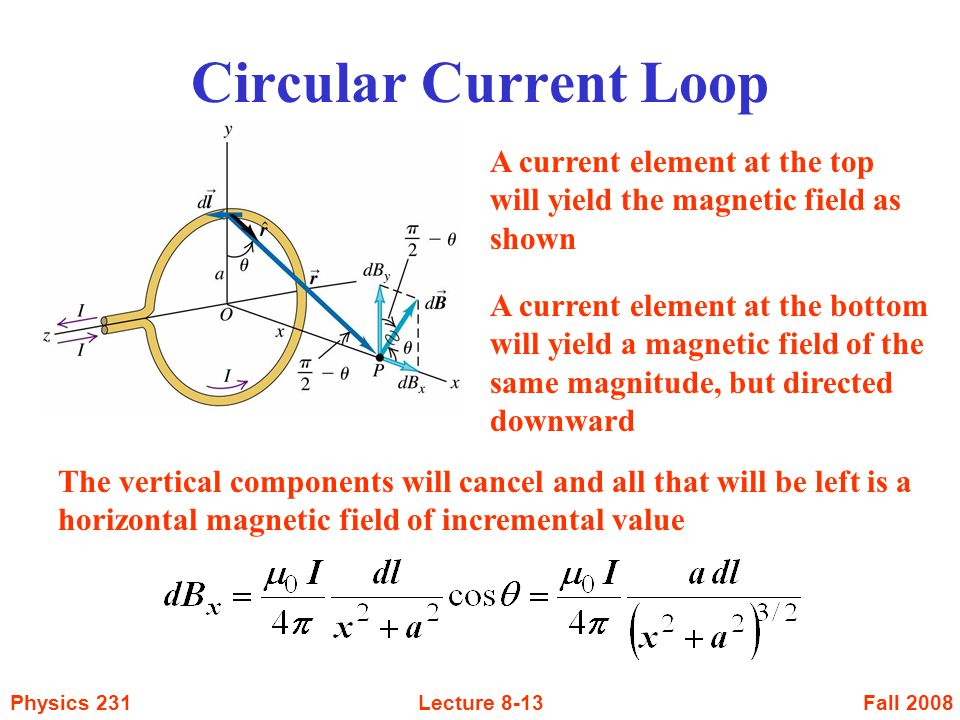 Circular Current Loop A current element at the top will yield the magnetic field as shown.