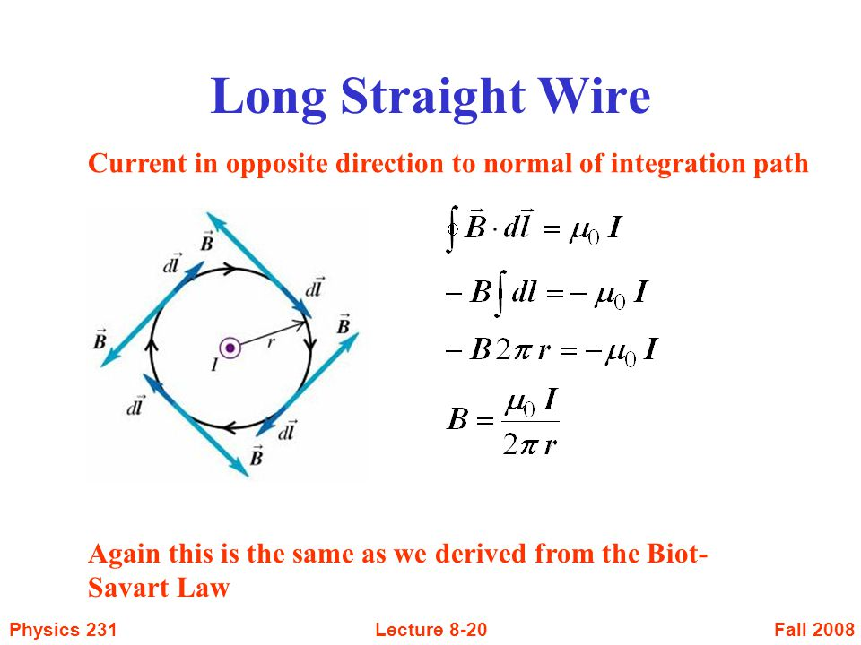 Long Straight Wire Current in opposite direction to normal of integration path.
