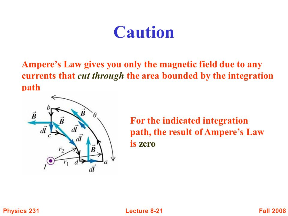 Caution Ampere's Law gives you only the magnetic field due to any currents that cut through the area bounded by the integration path.