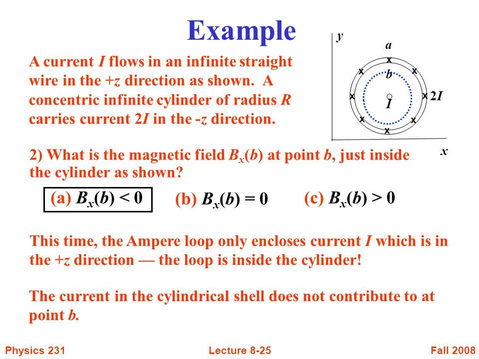 Example (a) Bx(b) < 0 (b) Bx(b) = 0 (c) Bx(b) > 0
