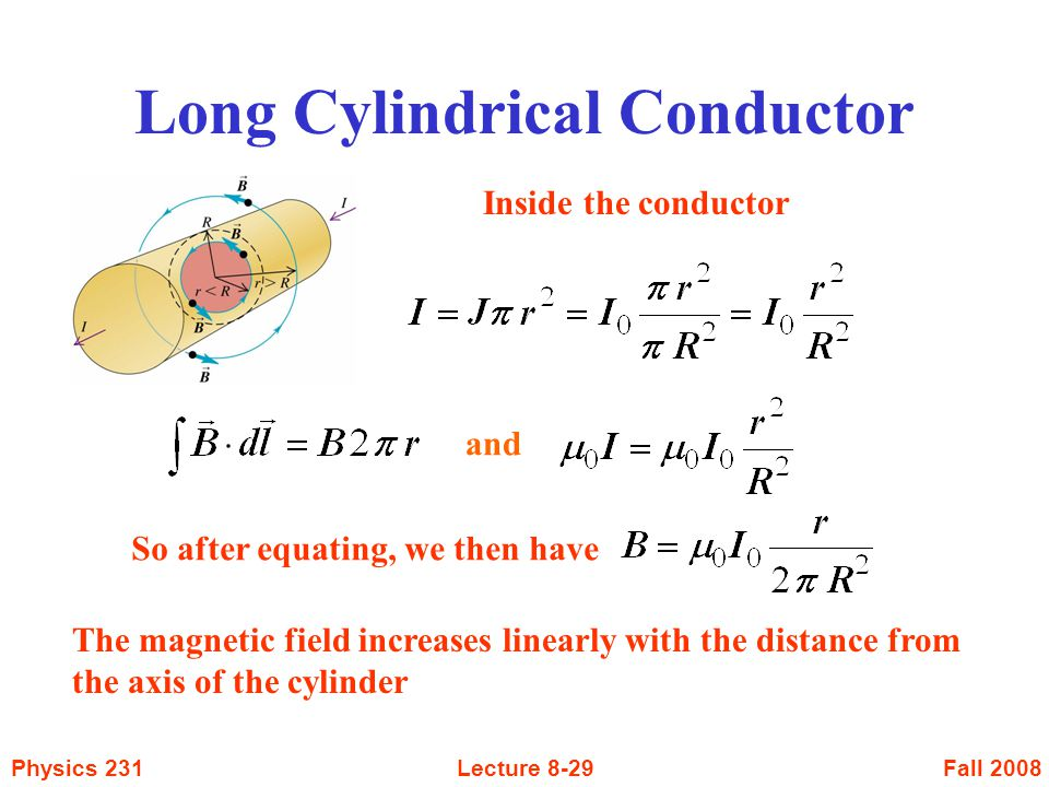 Long Cylindrical Conductor