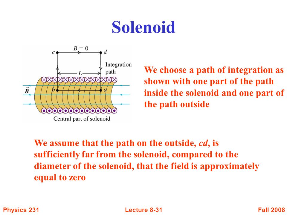 Solenoid We choose a path of integration as shown with one part of the path inside the solenoid and one part of the path outside.
