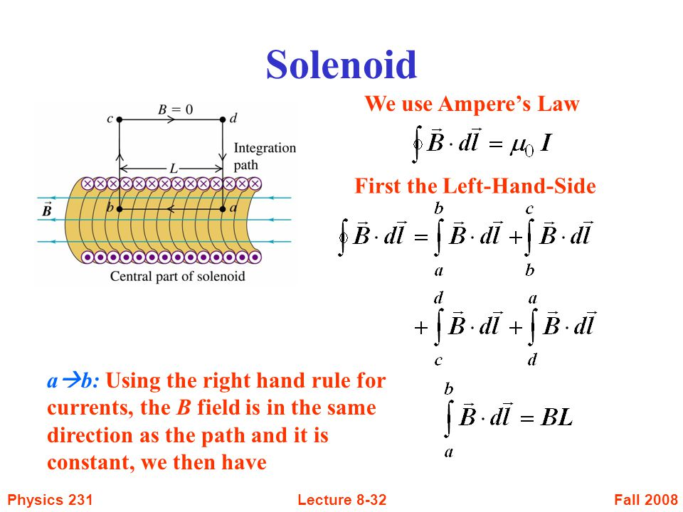 Solenoid We use Ampere's Law First the Left-Hand-Side