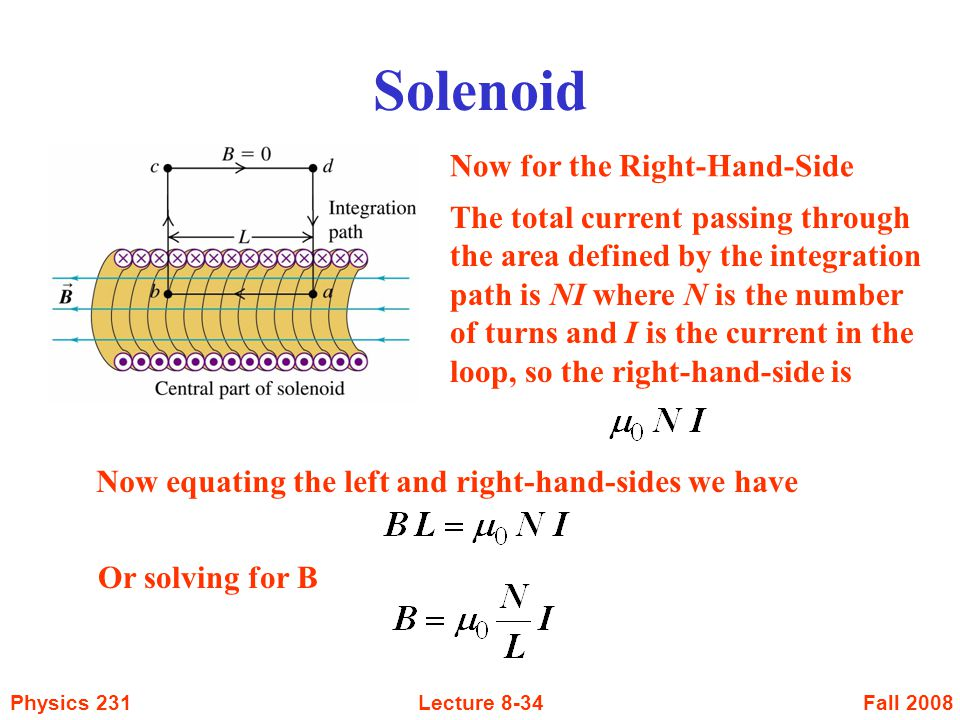 Solenoid Now for the Right-Hand-Side