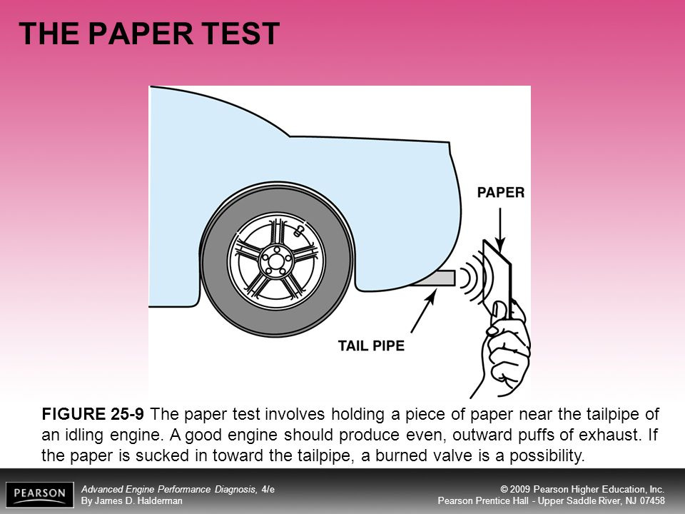 THE PAPER TEST