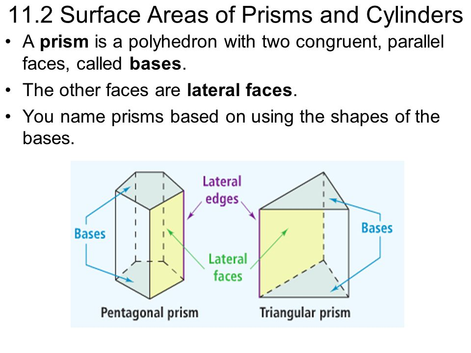 11.2 Surface Areas of Prisms and Cylinders