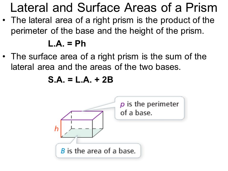 Lateral and Surface Areas of a Prism