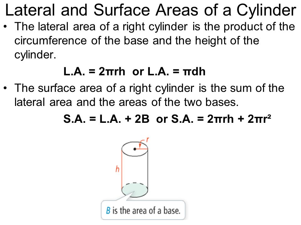 Lateral and Surface Areas of a Cylinder