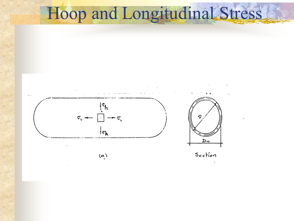 Hoop and Longitudinal Stress