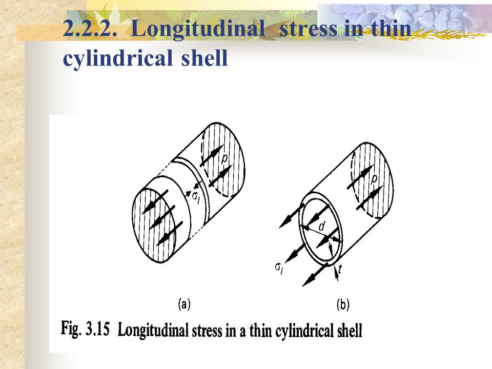 2.2.2. Longitudinal stress in thin cylindrical shell