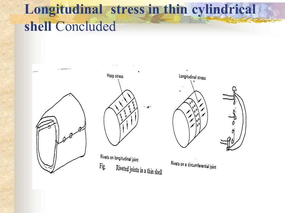Longitudinal stress in thin cylindrical shell Concluded