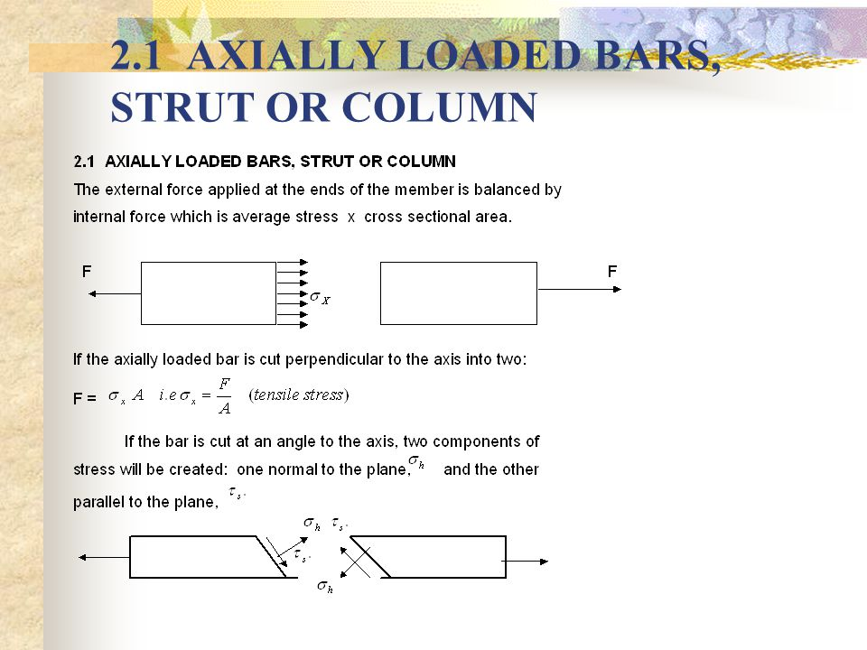 2.1 AXIALLY LOADED BARS, STRUT OR COLUMN