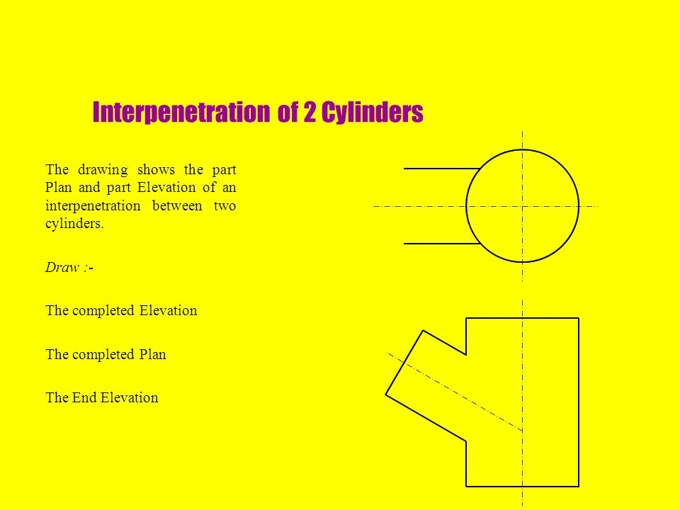 Interpenetration of 2 Cylinders