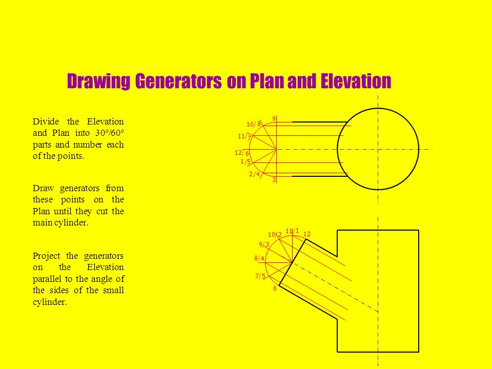 Drawing Generators on Plan and Elevation