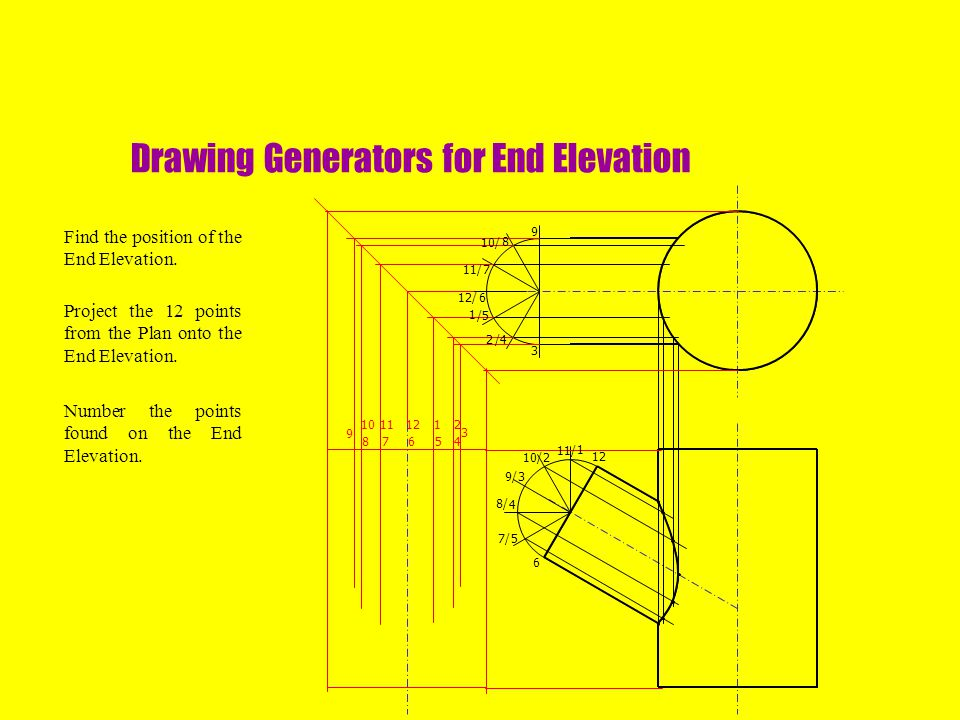 Drawing Generators for End Elevation