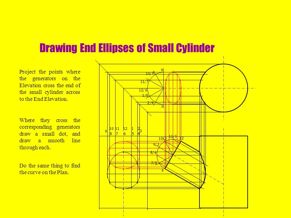 Drawing End Ellipses of Small Cylinder