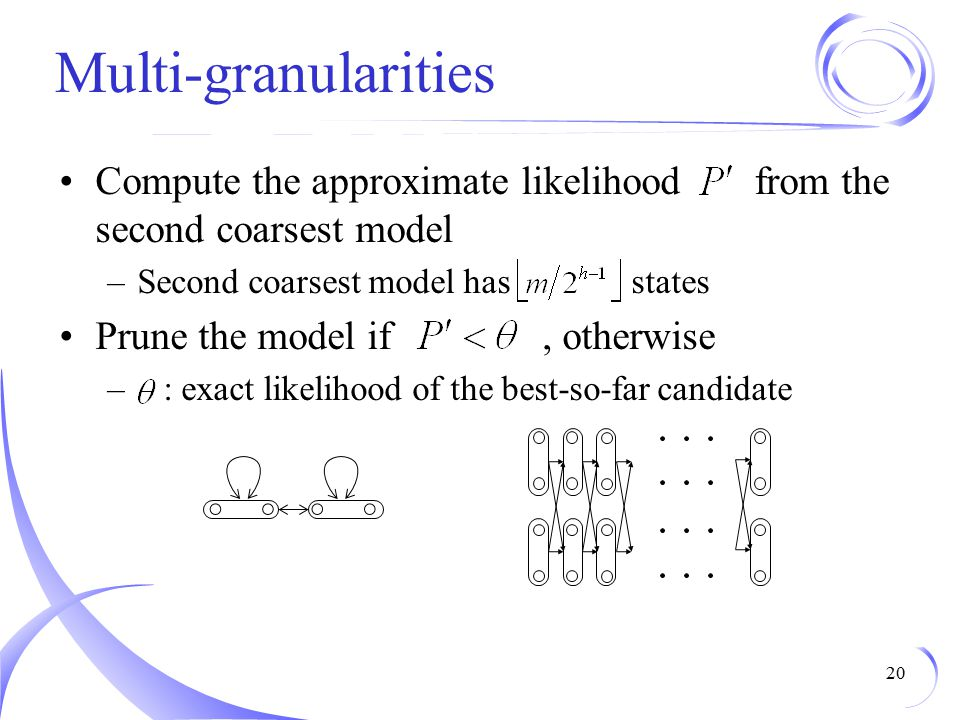 Multi-granularities Compute the approximate likelihood from the second coarsest model. Second coarsest model has states.