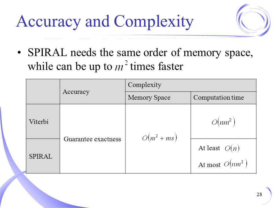 Accuracy and Complexity