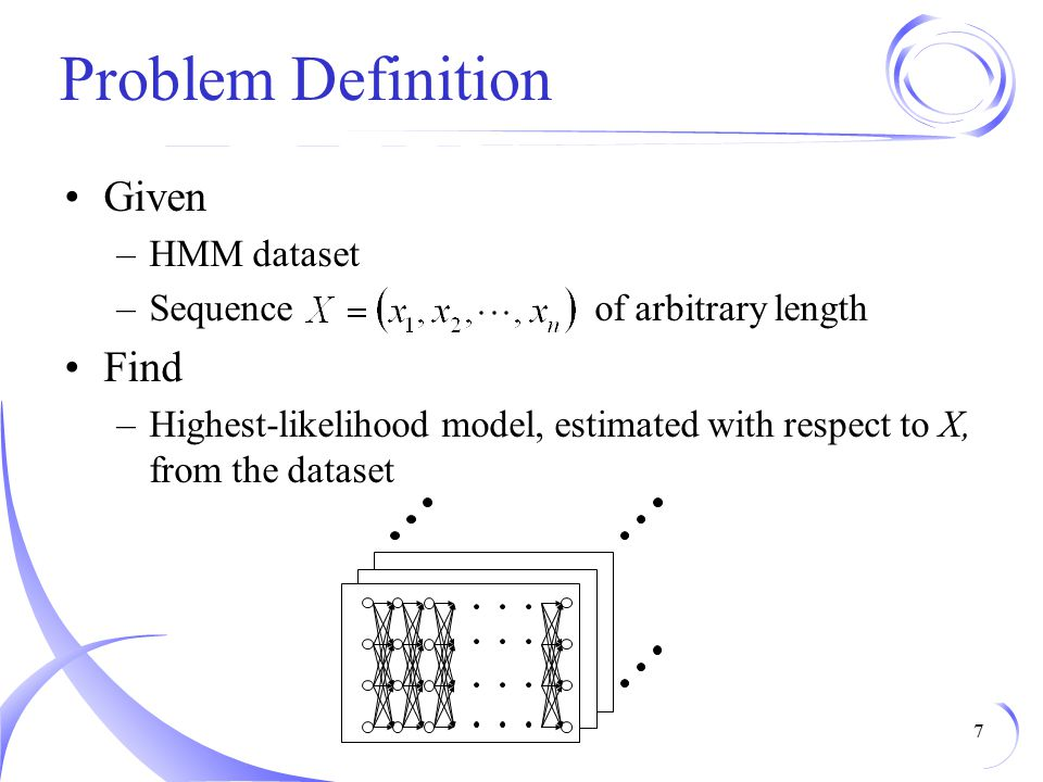 Problem Definition Given Find HMM dataset Sequence of arbitrary length