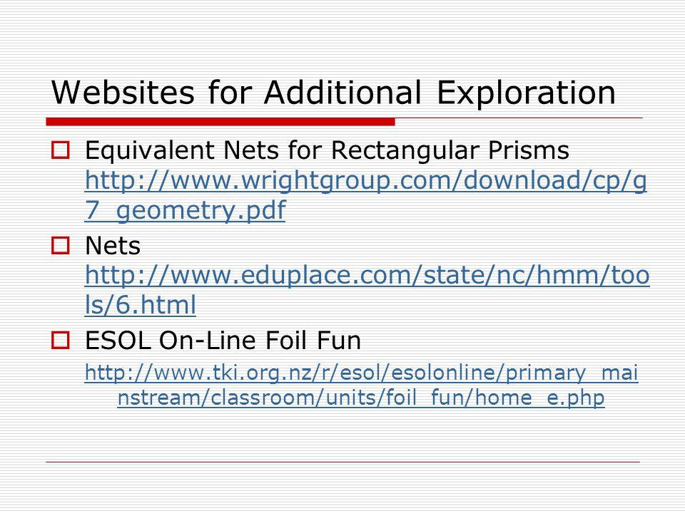 Websites for Additional Exploration