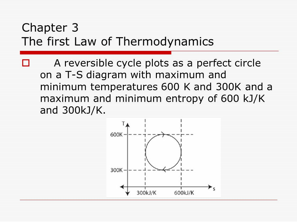 Chapter 3 The first Law of Thermodynamics