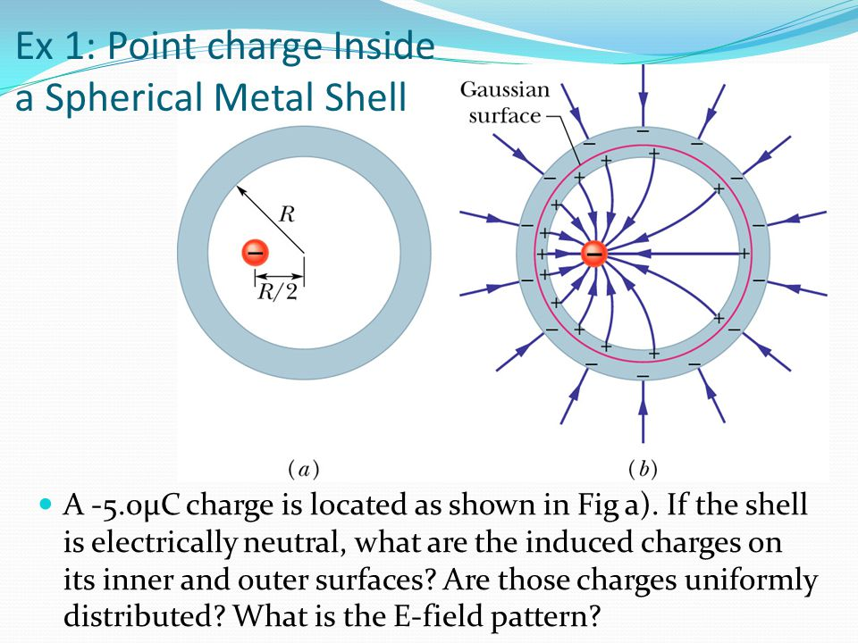 Ex 1: Point charge Inside a Spherical Metal Shell