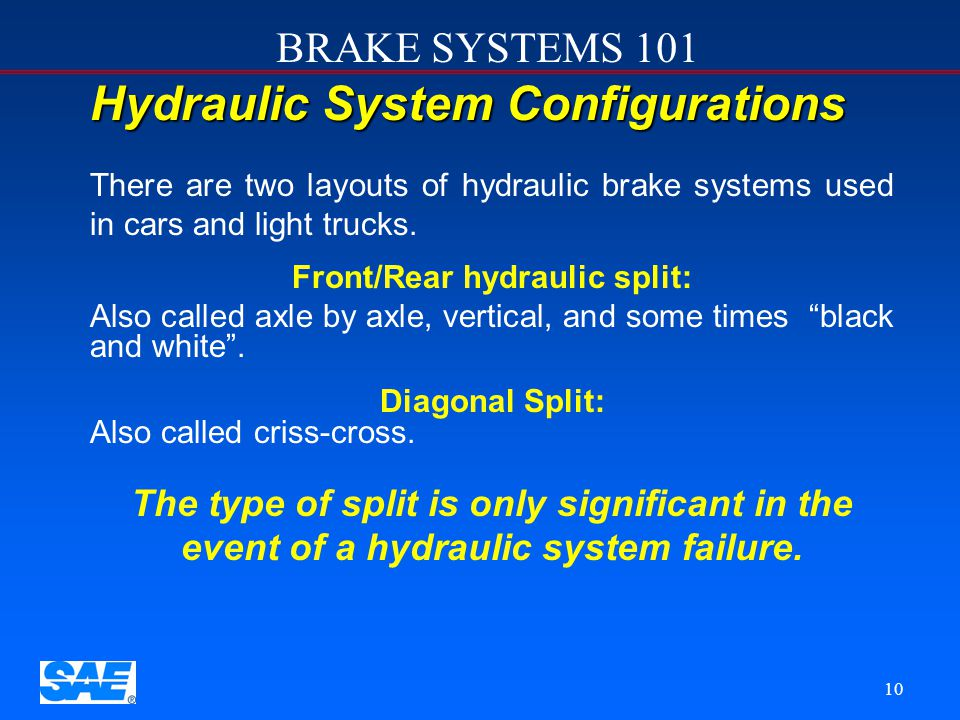 Hydraulic System Configurations