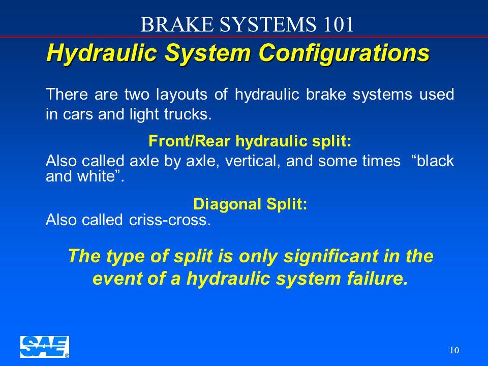 Hydraulic System Configurations