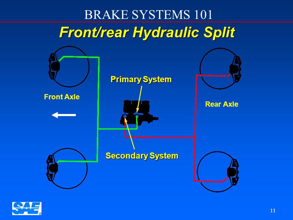 Front/rear Hydraulic Split