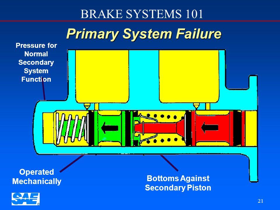Primary System Failure
