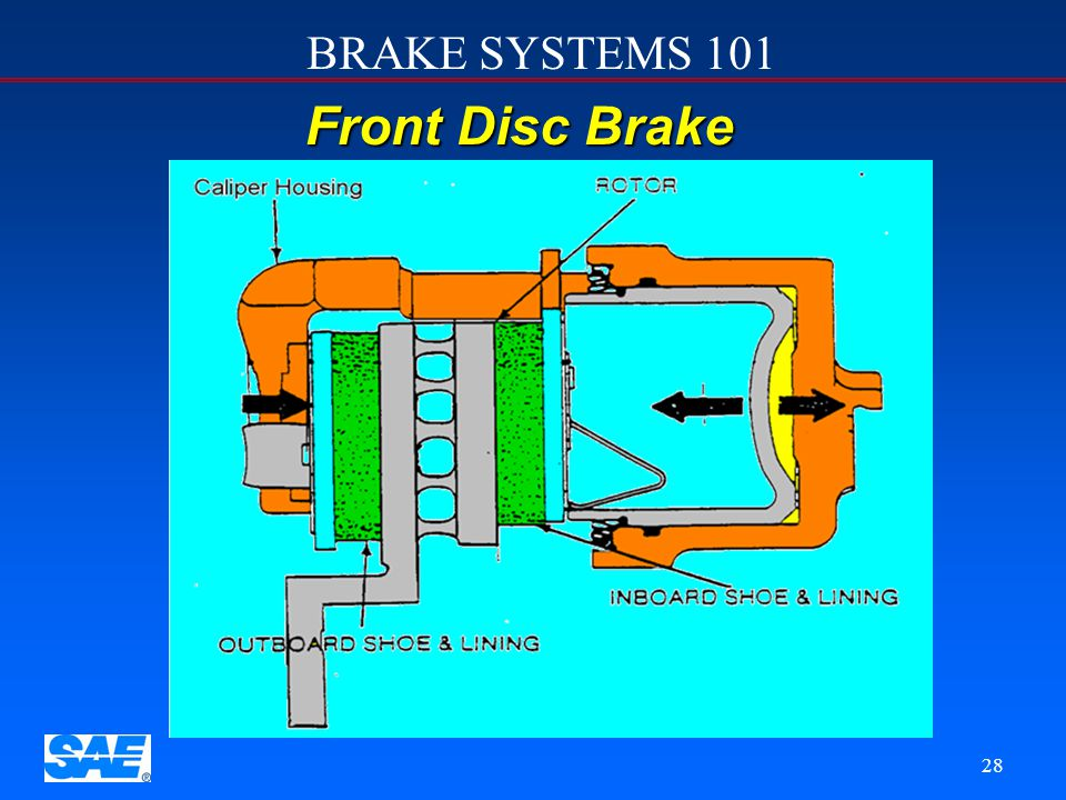 12/4/2006 Front Disc Brake. A typical brake caliper can be thought of as nothing more than a hydraulic C-clamp.