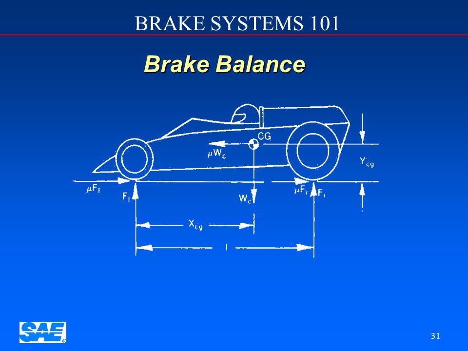 12/4/2006 Brake Balance.