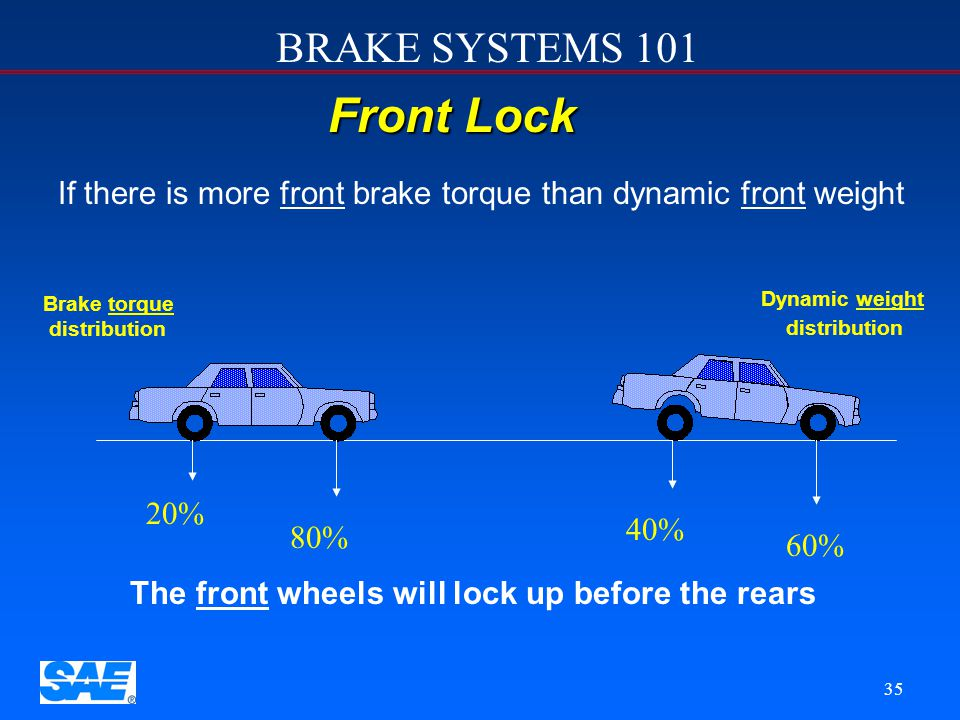 12/4/2006 Front Lock. If there is more front brake torque than dynamic front weight. 20% 80% 40%