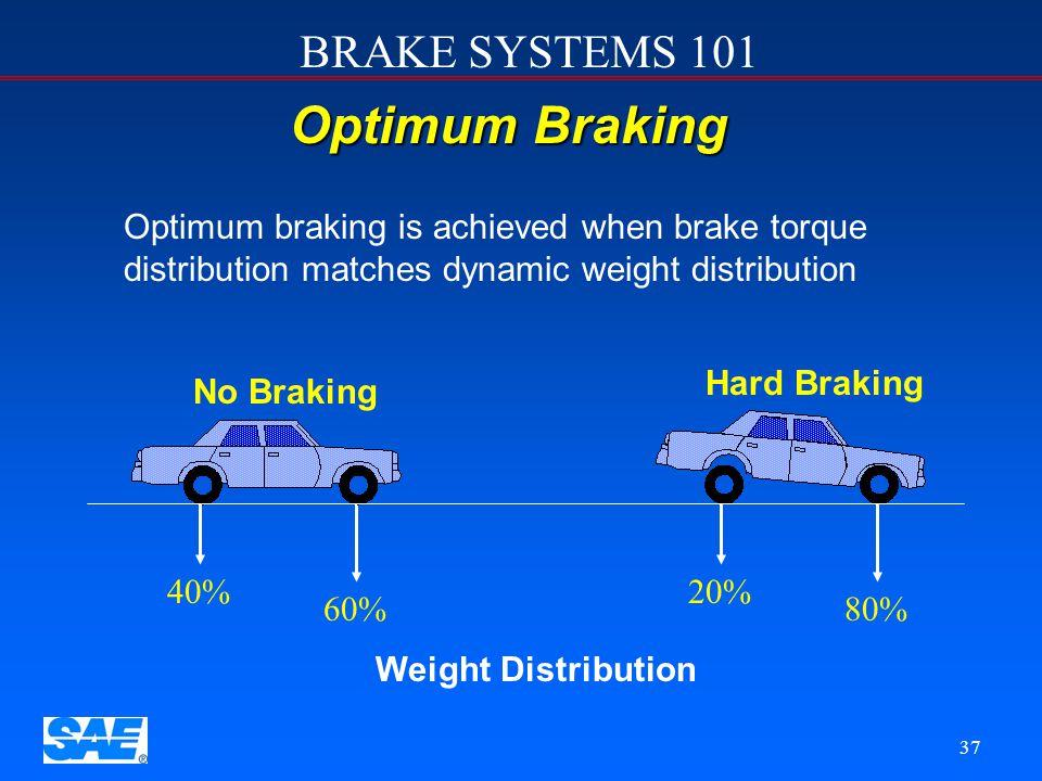 12/4/2006 Optimum Braking. Optimum braking is achieved when brake torque distribution matches dynamic weight distribution.